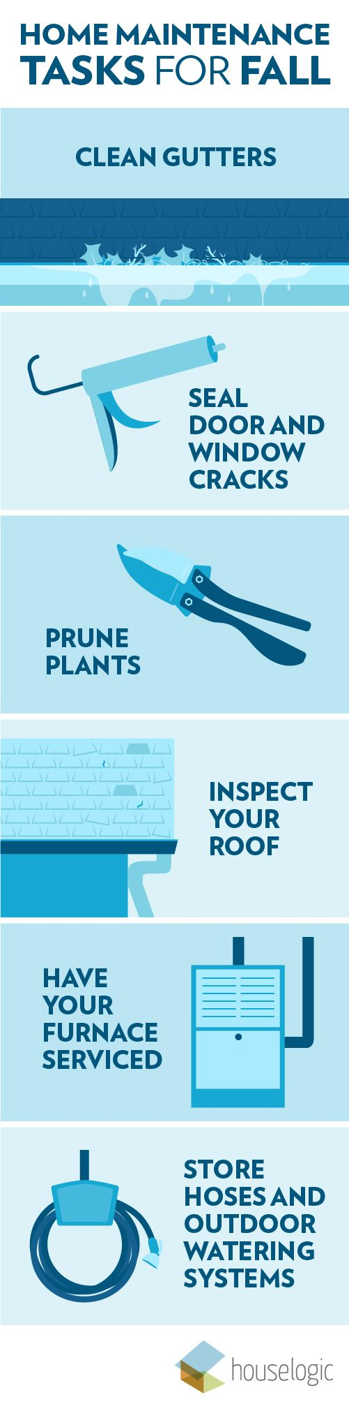 17 best ideas about home maintenance checklist on - Homedesignlover com ...