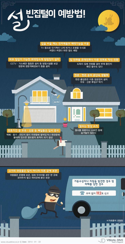 [인포그래픽] 설 연휴 노리는 빈집털이, 예방은 이렇게… #thief / #Infographic ⓒ 비주얼다이브 무단 복사·전재·재배포 금지