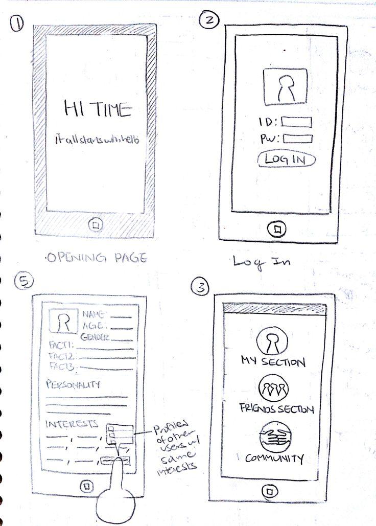 Sketch 01 for System Concept
