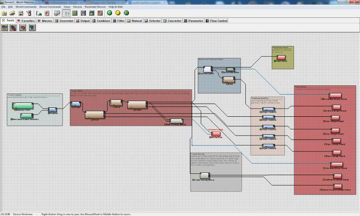 World+Machine+custom+node.jpg (1600×962)