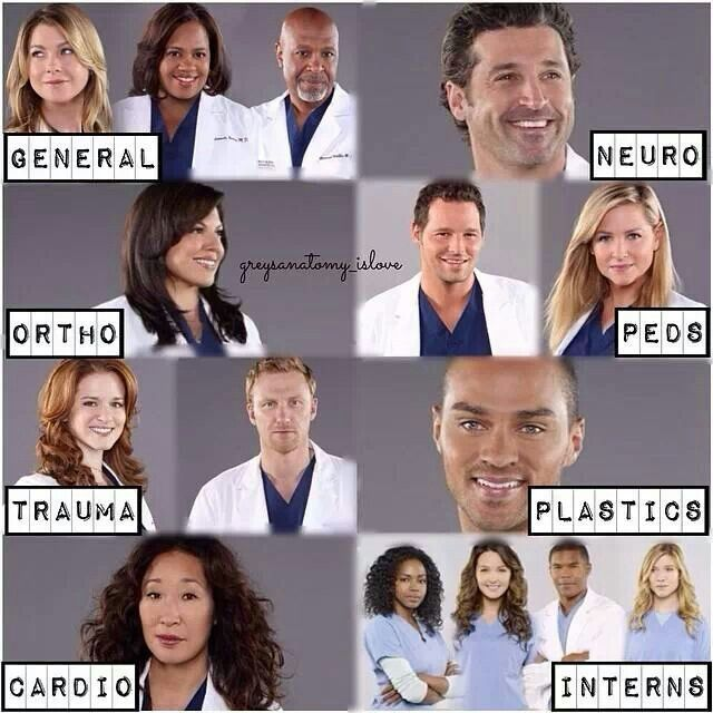 Mark should be in Plastics & Lexi in Neuro & George in Trauma & teddy in cardio :)