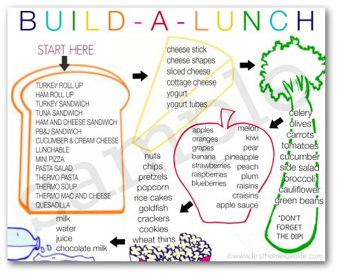 "Back to school lunch planning Printable, to avoid the ""I hated my lunch"" blues"