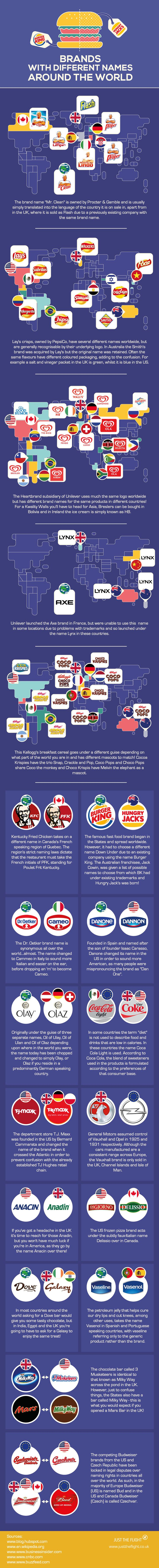 Burger king logo design and history of burger king logo - Brands With Different Names Around The World Infographic Topic Corporate Brand Corporation