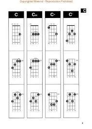Výsledek obrázku pro akordy na ukulele