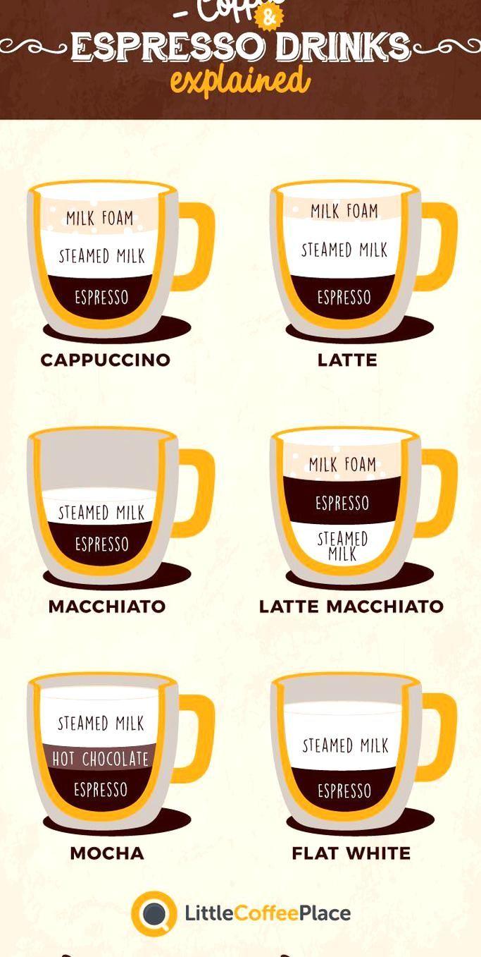 Whats The Difference Between Cappuccino Latte Mocha Flat White Macchiato And Latte Macchiato The Main Difference Between M In 2020 Coffee Drinks Cappuccino Macchiato