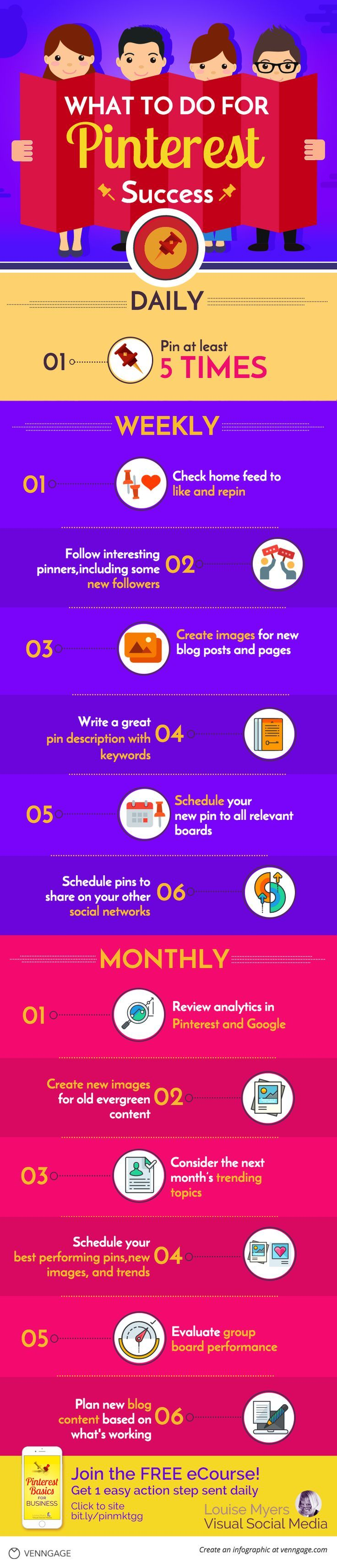 Pinterest Marketing Tips: There's only ONE thing you need to do to succeed on Pinterest: be consistent. Click to blog for the easy step-by-step, and FREE e-course! Perfect for bloggers and small business owners. #pinterestmarketing #infographic #smm #socialmediamarketing #pinteresttips