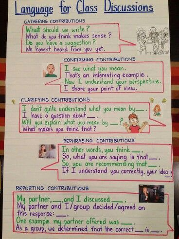 Dr. Kate Kinsella's sentence frames for classroom discussion
