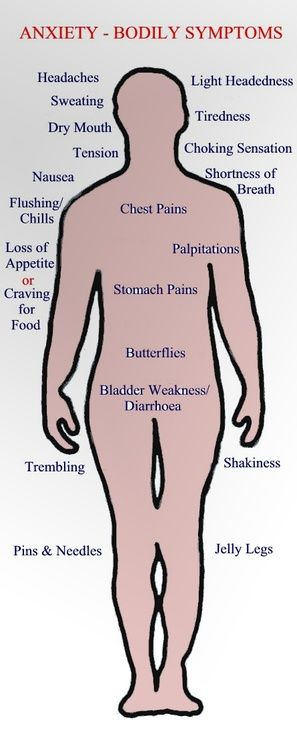 physical symptoms of anxiety, for the ones who think its all in my head, try having to go through this every single day