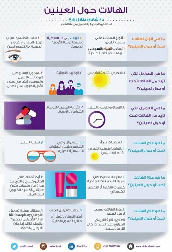 الهالات حول العينين انفوجرافيك صحة Health Infographics Design Health And Nutrition Health Diet