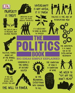 """320.01 POL - From ancient and medieval philosophers such as Confucius and Thomas Aquinas, to revolutionary thought leaders such as Thomas Jefferson and Leon Trotsky, to the voices who have shaped modern politics today -- Mao Zedong, Malcolm X, Che Guevara, and more -- """"The Politics Book"""" clearly and simply explains more than 100 groundbreaking ideas in the history of political thought."""