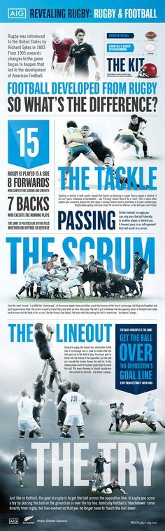 Rugby 101 » All Blacks - AIG                                                                                                                                                      More                                                                                                                                                     More