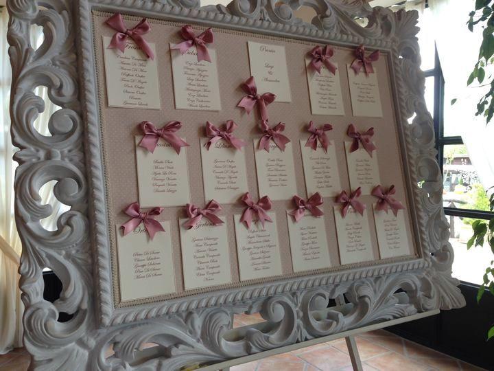 Location matrimoni a Castel Campagnano con L'Antico Casale Dei Mascioni: Abbiamo pensato a te, alle tue esigenze, ai tuoi desideri e abbiamo cercato di dare corpo ai sogni per avvicinarci il più possibile al tuo ideale di immagine.