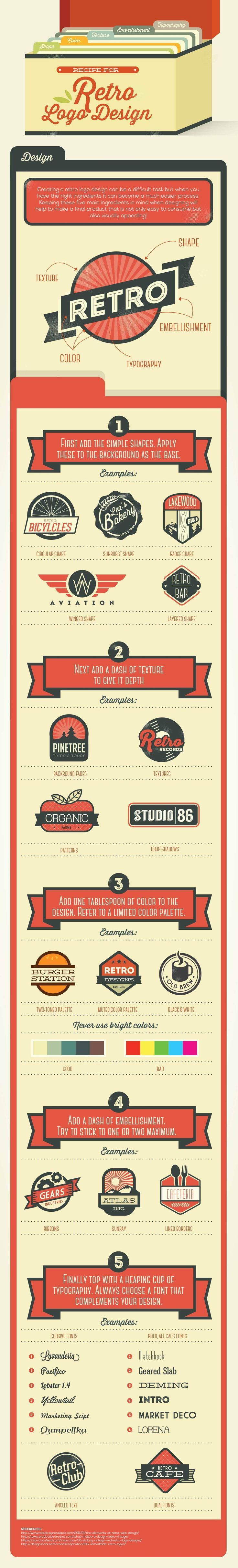 Recipe for retro logo design. (More design inspiration at www.aldenchong.com) (scheduled via http://www.tailwindapp.com?utm_source=pinterest&utm_medium=twpin&utm_content=post6772838&utm_campaign=scheduler_attribution)