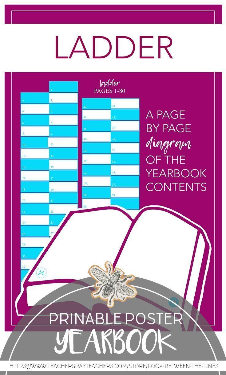 Yearbook Printable Poster Yearbook Yearbook Class Help Teaching