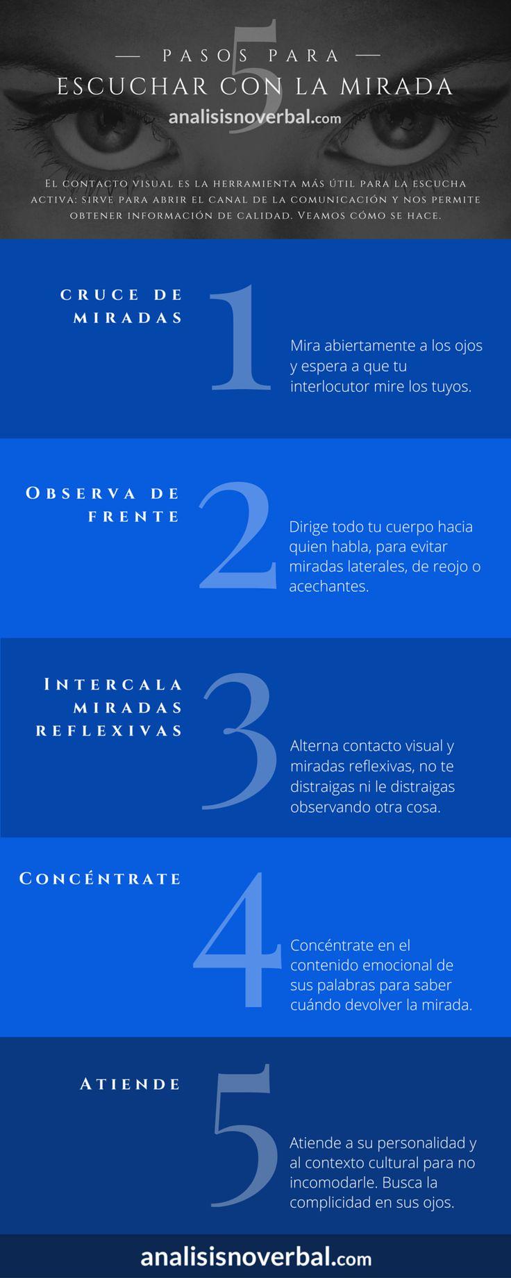 Infografía: contacto visual y comunicación no verbal