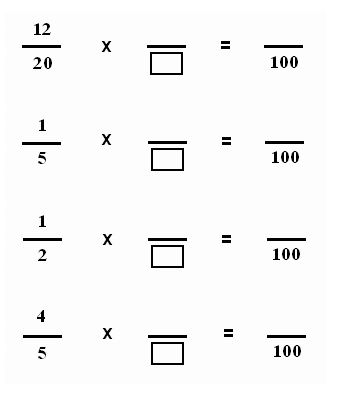 Converting fractions by multiplying to equivalent fractions with 100 as denominator