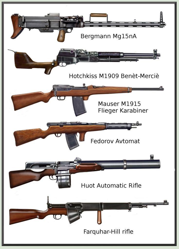 worldwar0ne automatic weapon - table II by AndreaSilva60