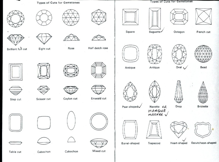 #opalmine: Different types and cutting shapes for gemstones. Mainly for faceted stones. Opal is usually cut with a dome but sometimes crystal opal is faceted. Leave a message for more details