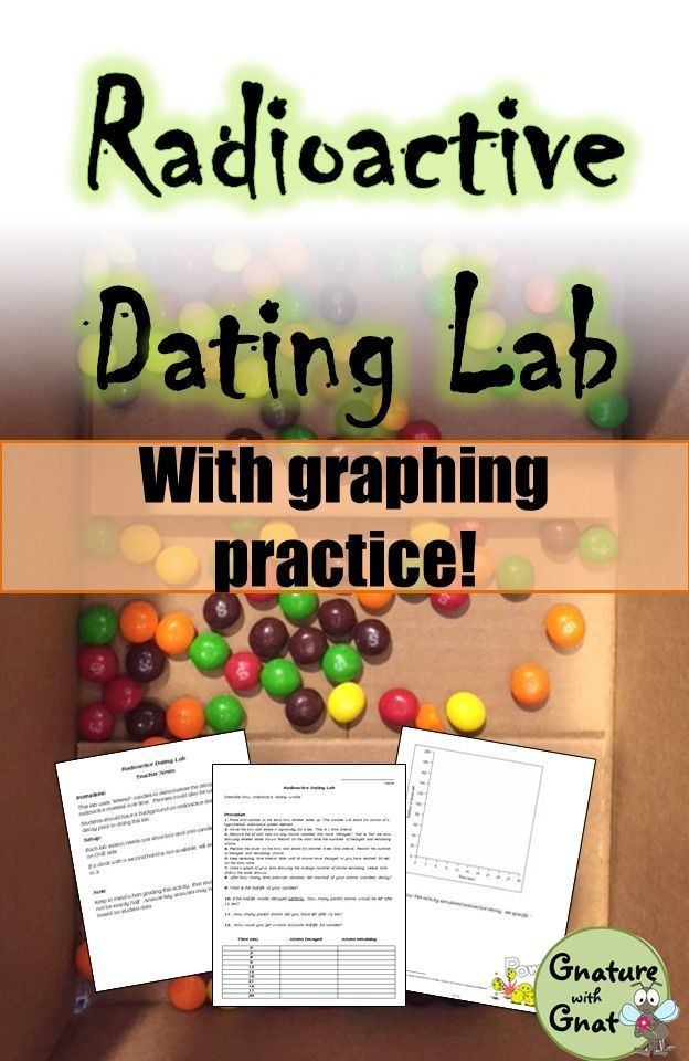 Activity 7 Relative Dating