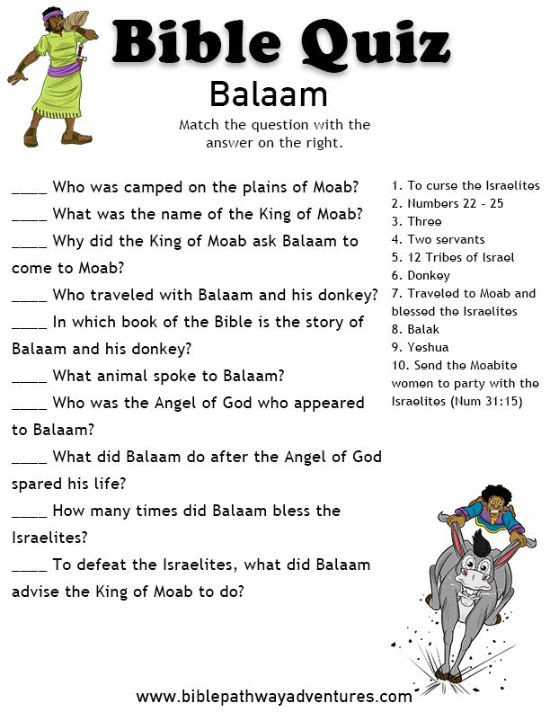 Image result for balak quiz images