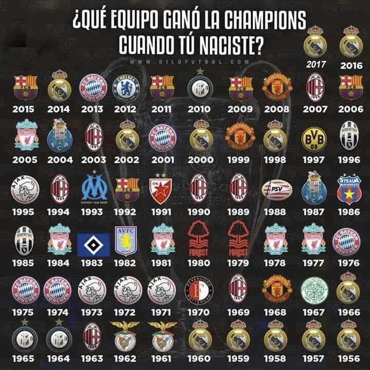 Ganadores de la Champions