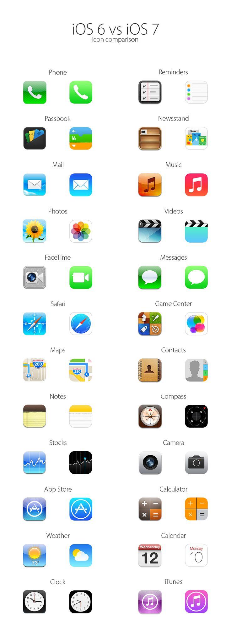 iOS 6 vs iOS 7: icon comparition #infographic I'm kinda sad :(