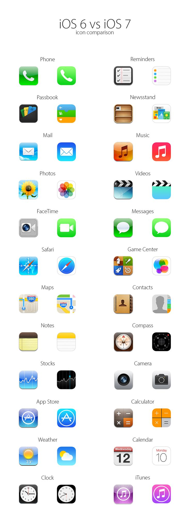 iOS 6 vs iOS 7: icon comparition #infographic