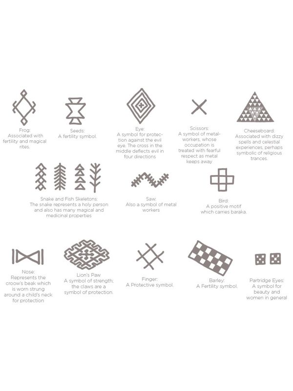 Best 25 Tribal Symbols Ideas On Pinterest Tribal