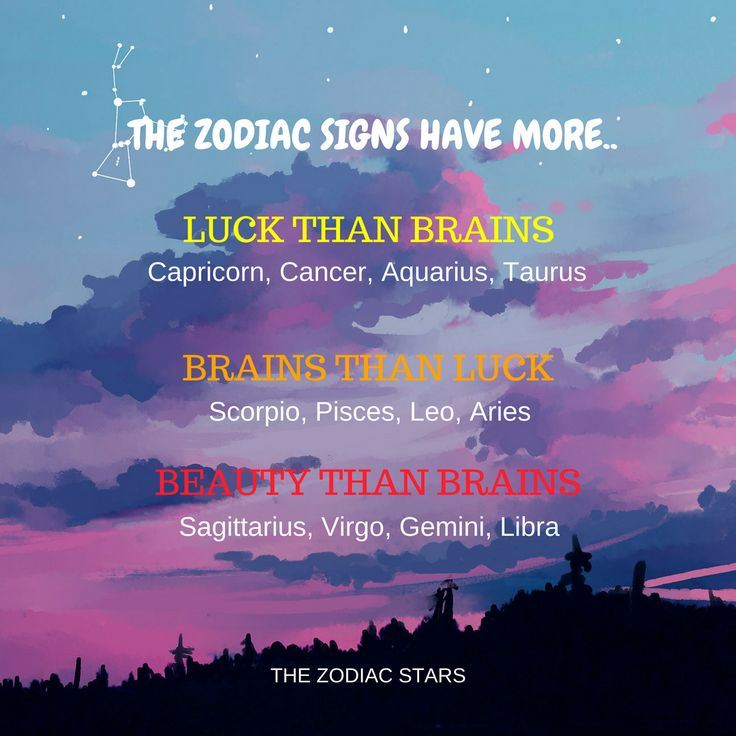 The Zodiac Stars - What do the Zodiac Signs have more.. Pin this if you think it's true! <3