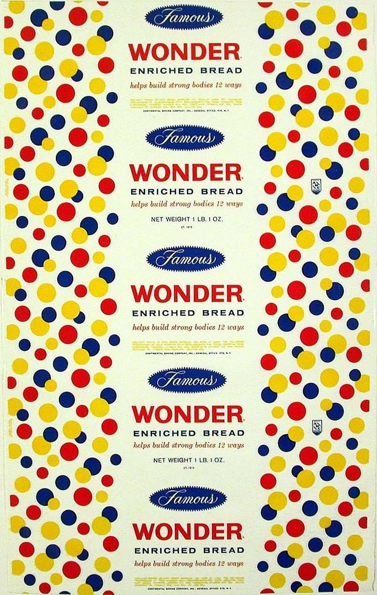 Wonder Bread Wrapper Vintage Food Labels Dollhouse