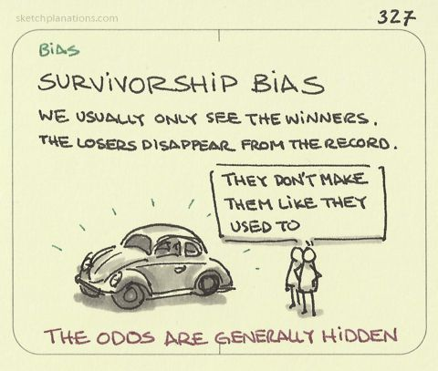 Survivorship bias: a symptom of our time. We see only the winners. The losers disappear from the record. Do you know the stories of the apps and entrepreneurs who never made it?