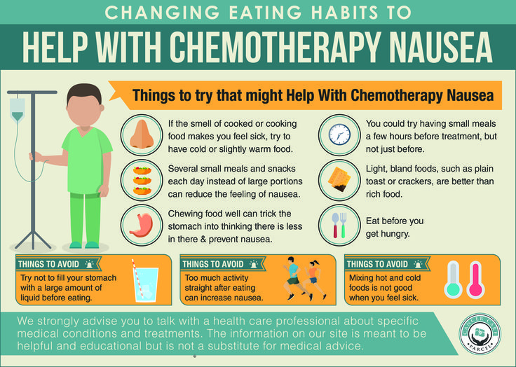 Changing Eating Habits To Relieve Chemotherapy Nausea