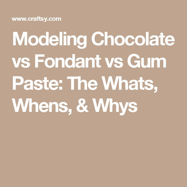 Modeling Chocolate vs Fondant vs Gum Paste: The Whats, Whens, & Whys