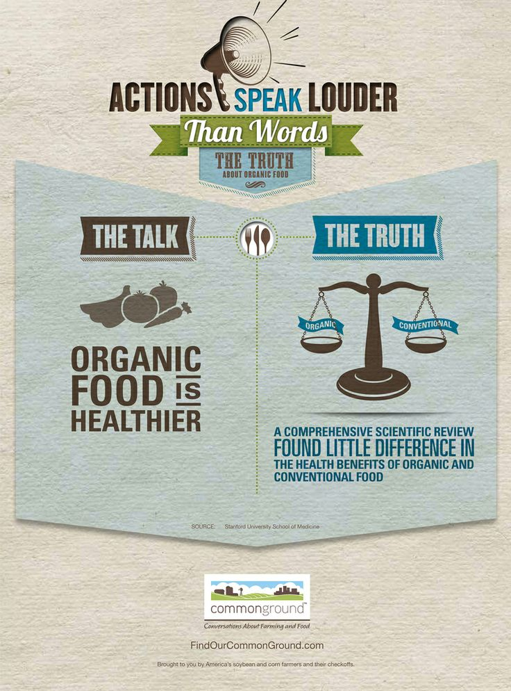 organic food facts The debate about organic vs non-organic food has been under scrutiny for a while now and it still remains unresolved for the large part this article will help you.