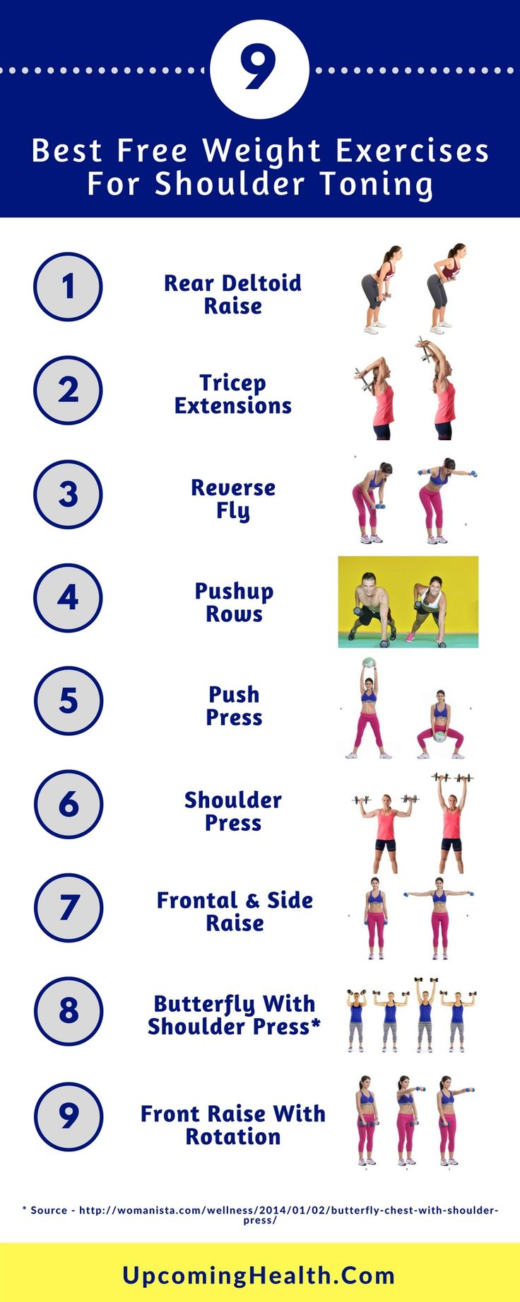 26 best Strengthen Upper Body While Healing Lower Body
