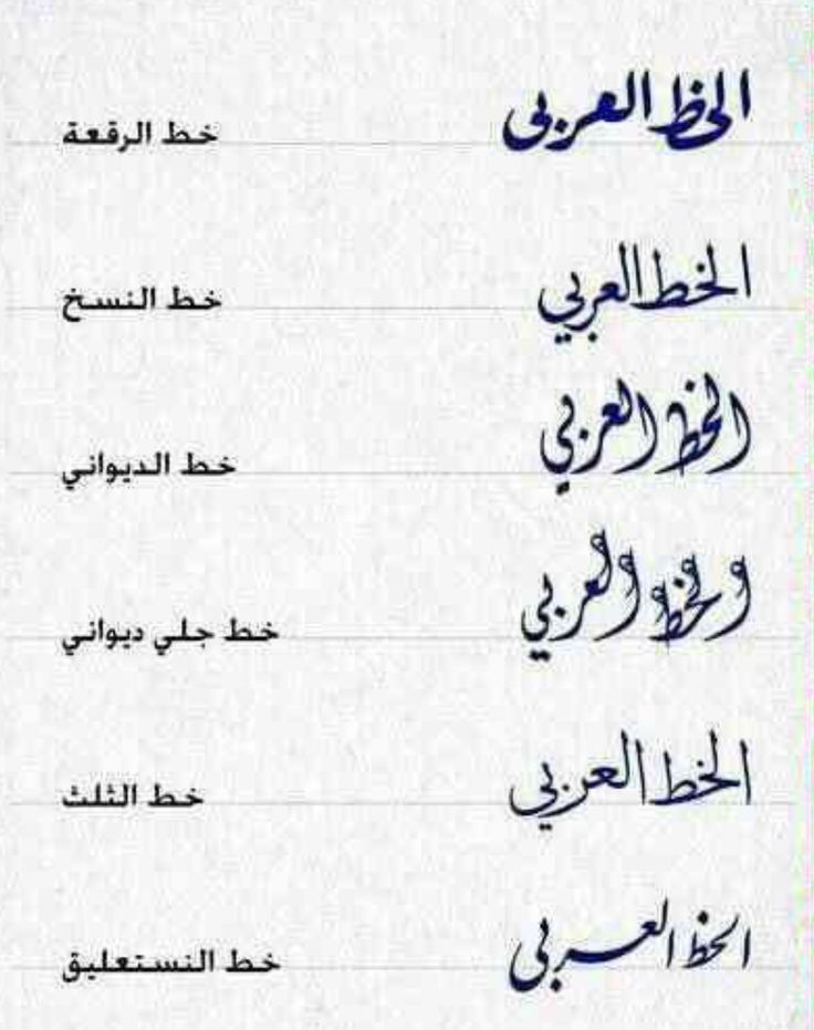 Pin by Heba Yehia on ع ر ب ي Math, Math equations