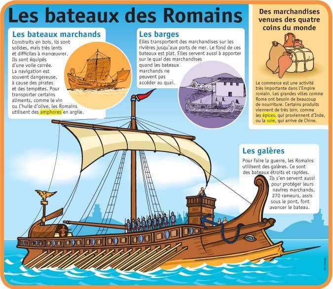 Fiche exposés : Les bateaux des Romains