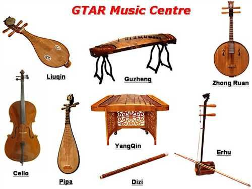 Ancient Chinese Musical Instruments Although i did not ...