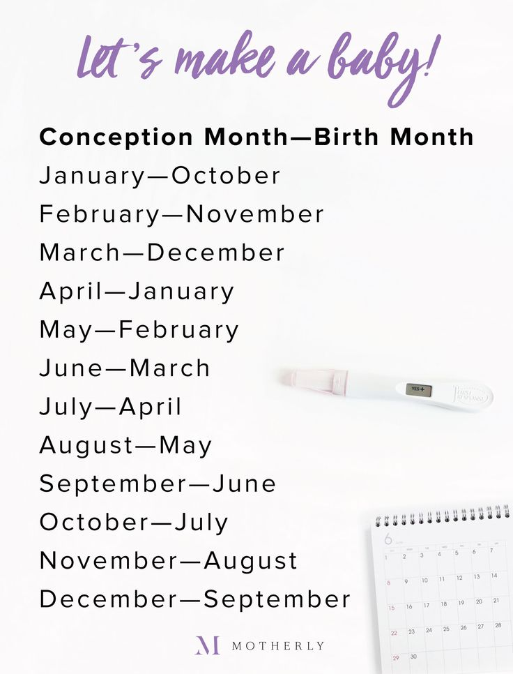 Calculate birth date