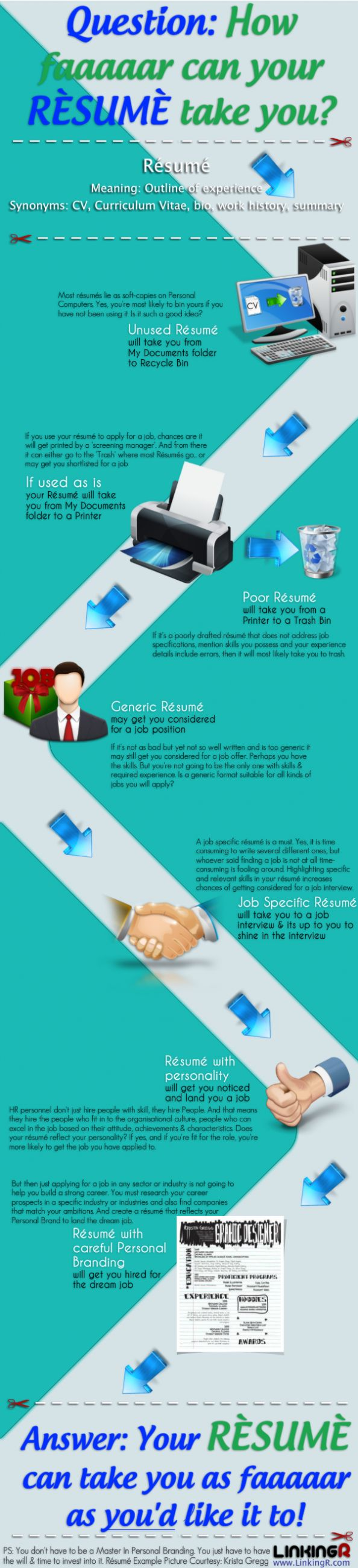 best images about curriculum vitae resume resume career job related career jobs career help career services resume infographics cv resumes design infographic resume cv based resumes
