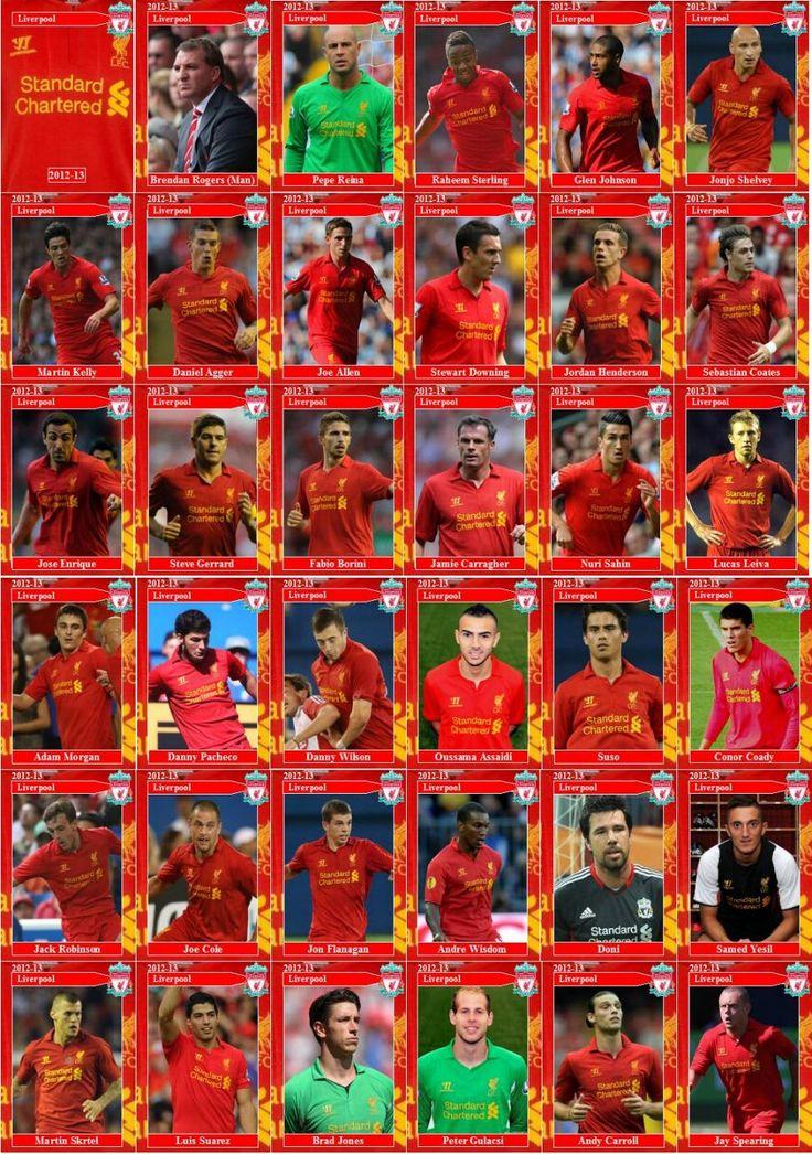 Liverpool Squad 2012-13