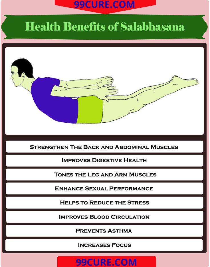 Understand India Supplements   Health benefits, Improve ...
