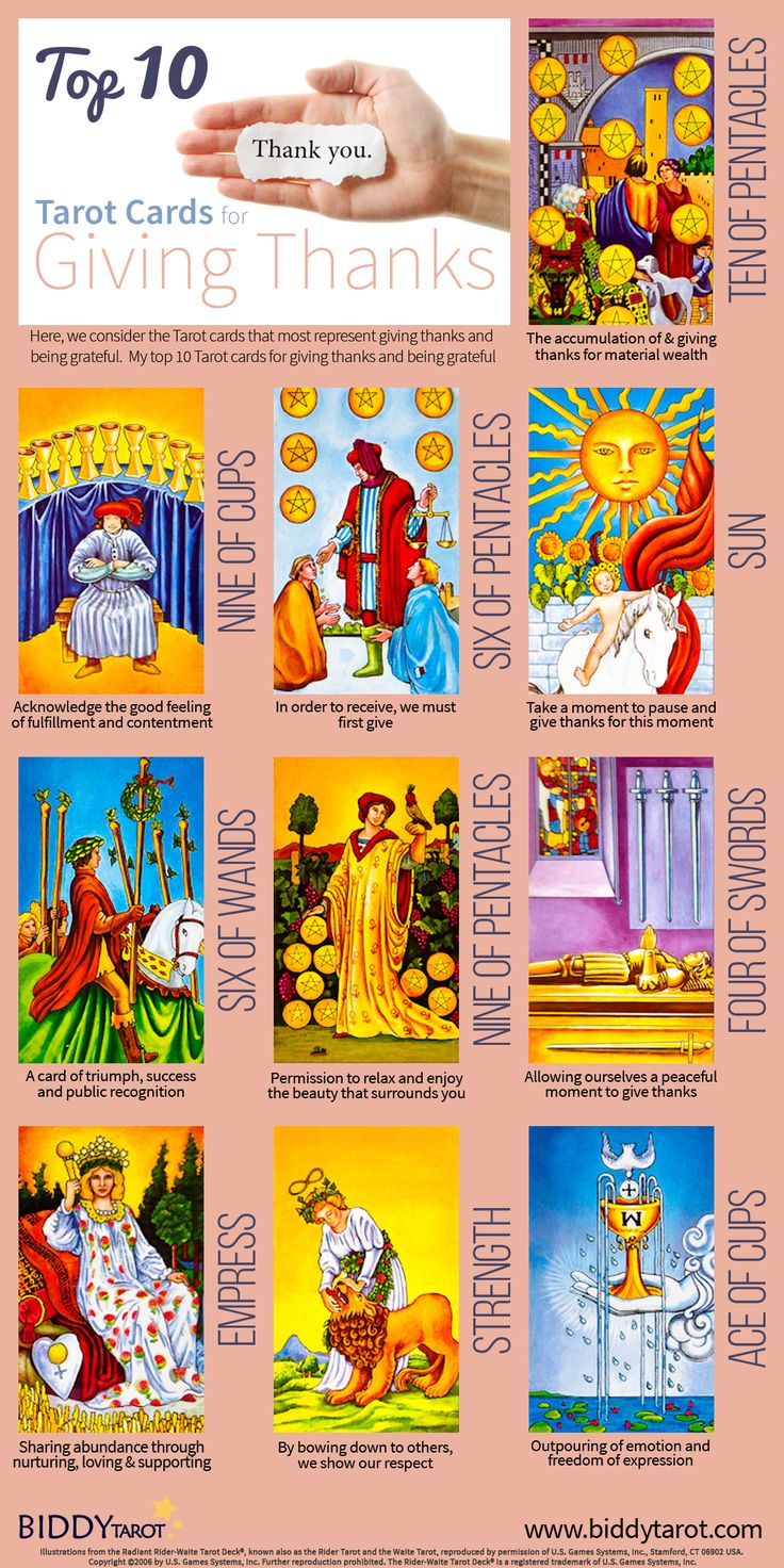 Divination Tarot Top 10 Giving Thanks Cards. Sometimes, we're so busy, we forget to pause, take a moment, and give thanks for all the wonderful things we have. These cards are a good indication that it's time to celebrate the abundance in our lives.
