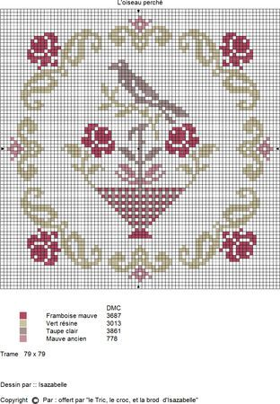 Bird and flowers. Free sewing pattern graph for cross stitch or plastic canvas.