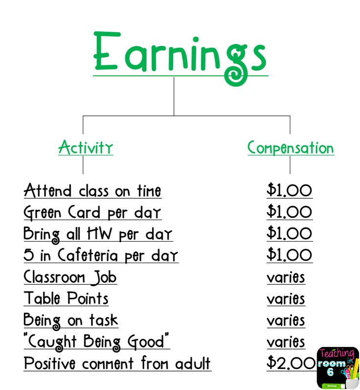 how to earn money for kids