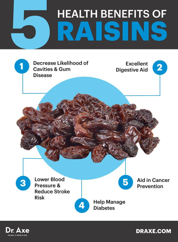 Raisins benefits - Dr. Axe http://www.draxe.com #health #holistic #natural More