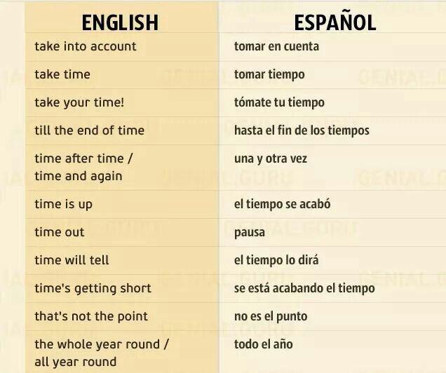 251 best Idioma images on Pinterest Languages, Learning english - copy tabla periodica en espaã±ol e ingles