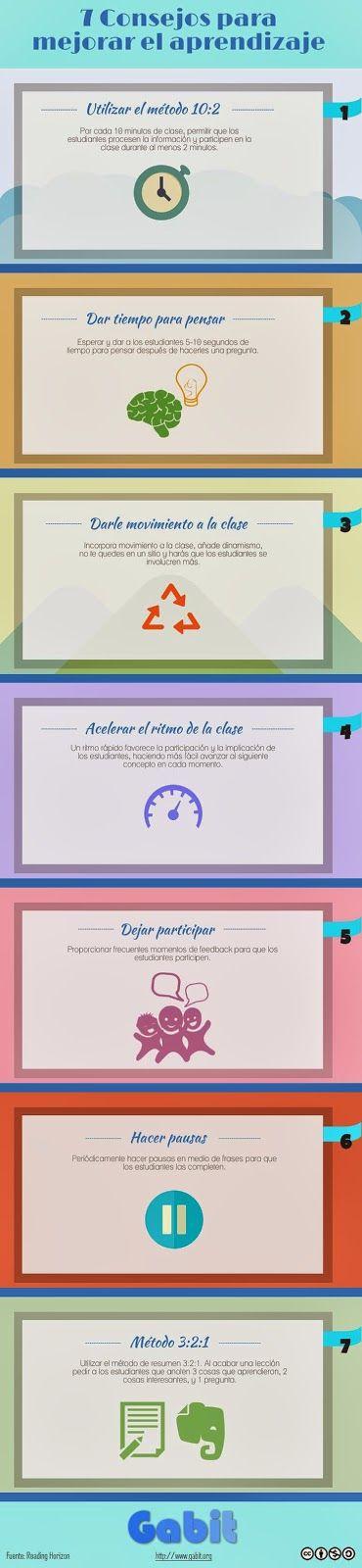 Oratio Orientation: INFOGRAFÍA PARA MEJORAR EL APRENDIZAJE.