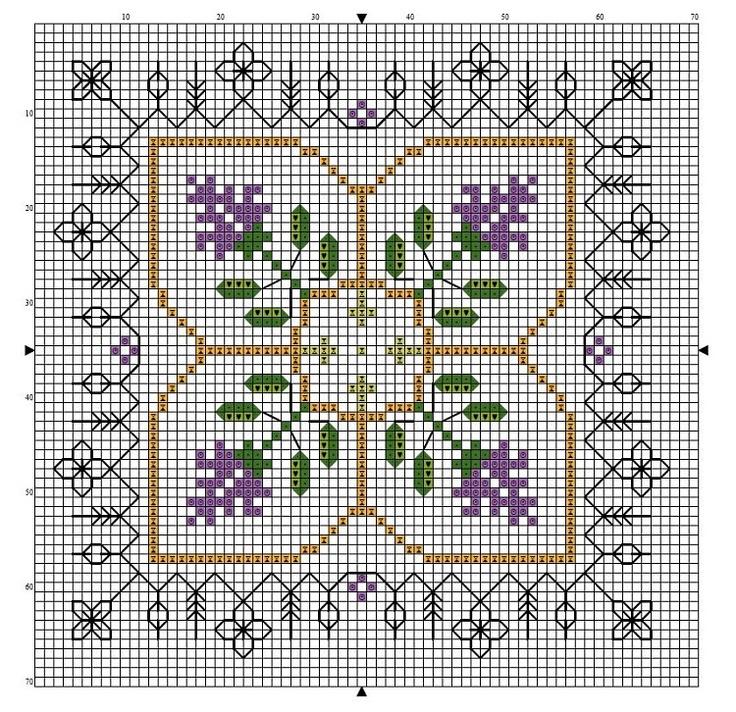 .Biscornu pattern