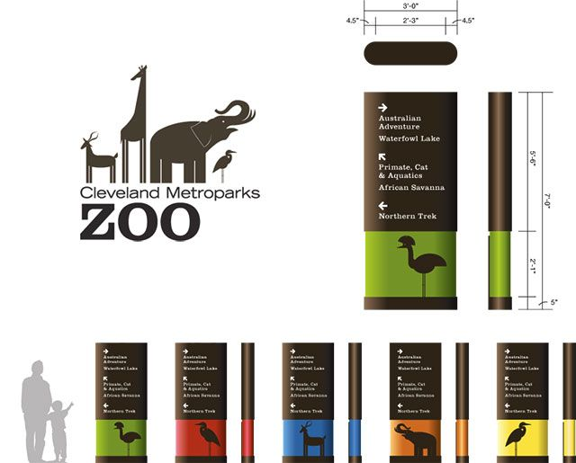 Wayfinding | Cleveland Metroparks Zoo